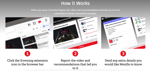 Mozilla released a browser extension to greatly help researchers study YouTube's recommendations algorithm.